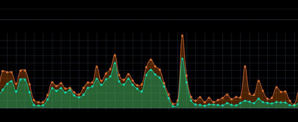 Header: Statistik Website